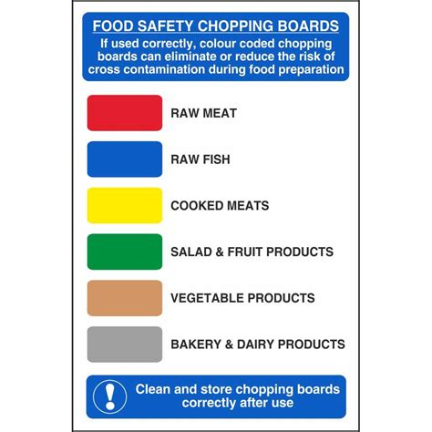 global kitchen knives food safety colour coded chopping boards signs food