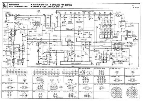 Mazda Garage Manual Servis