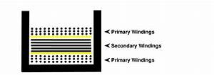 Transformer Winding Structure