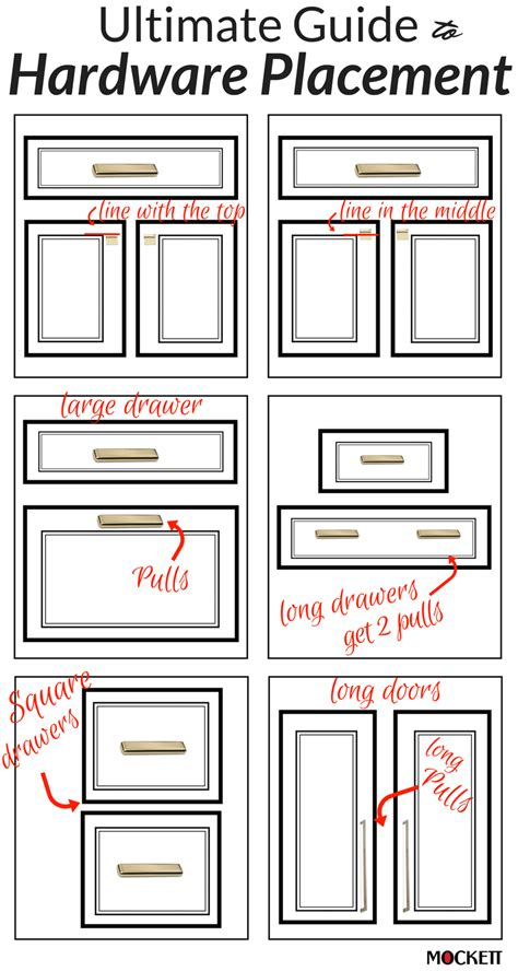 guide  hardware positioning   home kitchen hardware kitchen cabinet hardware