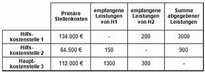 Led Verbrauch Berechnen : nachtspeicherheizung kosten berechnen elektro nachtspeicherheizung kosten f r anschaffung und ~ Themetempest.com Abrechnung