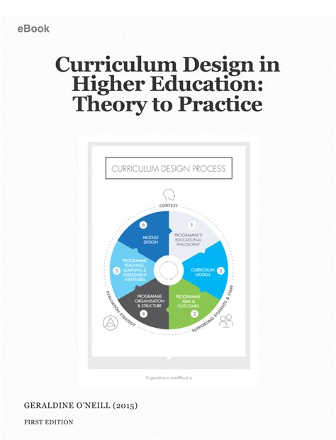Design Education by Pdf Curriculum Design In Higher Education Theory To