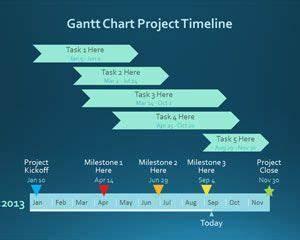 Free Gantt Timeline Powerpoint Template