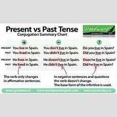Present Tense Vs Past Tense Summary Chart  English Grammar  Pinterest  English Grammar Tenses