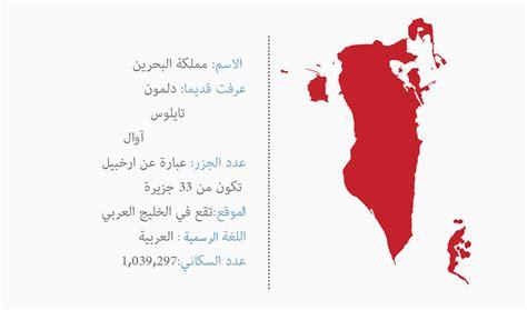 تاريخ البحرين | UPR Bahrain