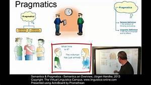 Semantics And Pragmatics - Semantics An Overview