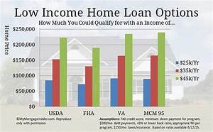 You CAN buy a House with these Low Income Home Loans  onerror=