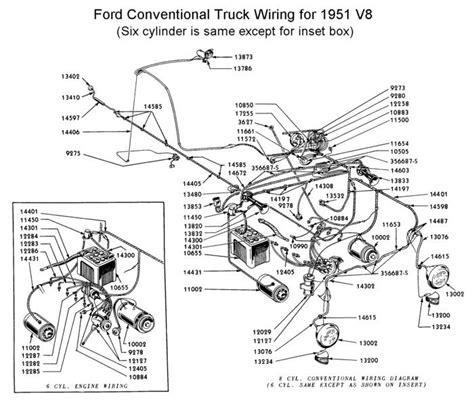 Pin Nick Benitez Classic Trucks Ford Truck