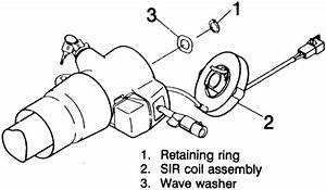 Lubricate Steering Column 1994 Cadillac Fleetwood