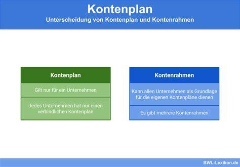 Einführung in das betriebliche rechnungswesen. Unterschied Kontenrahmen Und Kontenplan - Kontenrahmen Und Kontenplan Pdf Kostenfreier Download ...