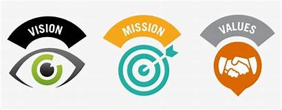 Vision Clipart Department Missions Values Clip Transparent