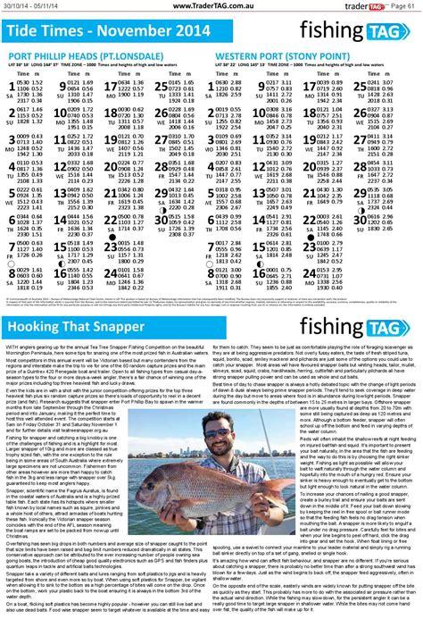 TraderTAG Victoria Edition 44 2014 by TraderTAG Design