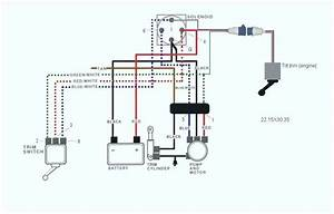 Omc Tilt Trim Gauge Wiring Diagram
