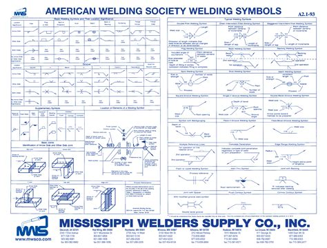 Aws Pipe Welding Procedures Acpfoto