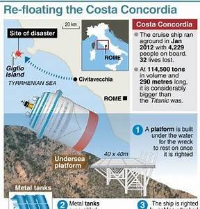 Plan To Salvage Wrecked Costa Concordia Cruise Liner