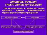 Таблица лечения гипертонической болезни