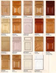 doors interior home depot prestige wood and cabinetry door styles kitchen