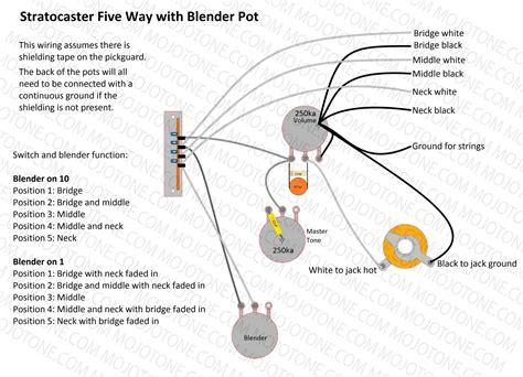 stratocaster blender wiring diagram