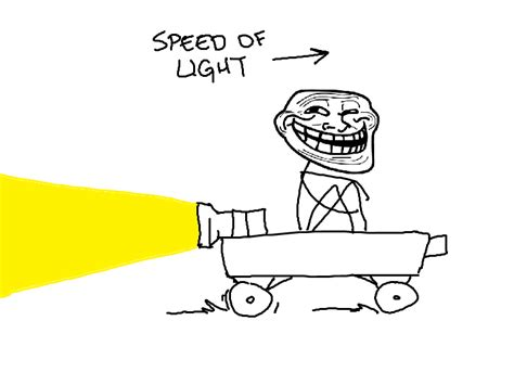 Troll Physics Meme - image 74262 troll science troll physics know your meme