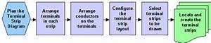Wiring Diagram Generator  Guide To Creating Terminal Strip