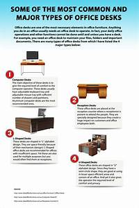 Office furniture types picture yvotubecom for Types of office desks