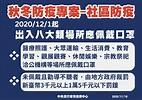 秋冬防疫專案出爐 12/1起八大類場所強制戴口罩 - 新聞 - Rti 中央廣播電臺