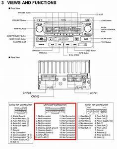 Diagrama Cableado Toyota Hilux