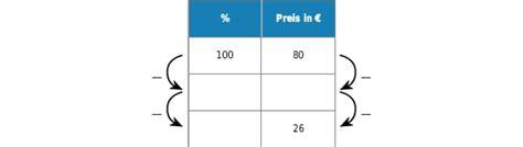 rechnen mit prozenten mit dem dreisatz bettermarks