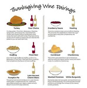thanksgiving wine pairing suggestions advice and pairings for your feast lifestyle
