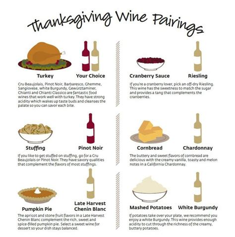 best type of wine for thanksgiving thanksgiving wine pairing suggestions advice and pairings for your feast lifestyle