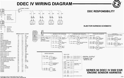 series 60 ecm wiring diagram  drone fest