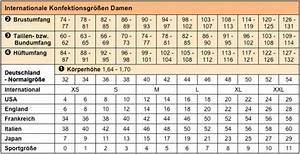 Bettdecken Größen Tabelle : ausl ndische gr en umrechnung deutsche amerikanische ~ Indierocktalk.com Haus und Dekorationen