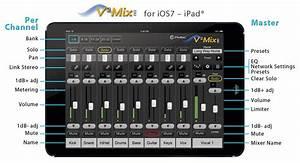 V2mix Pro