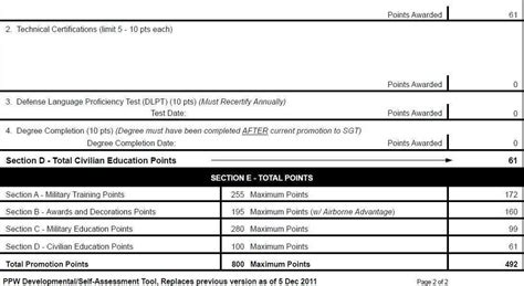 army promotion points worksheet homeschooldressage