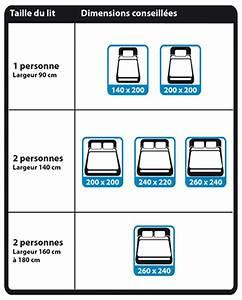 Dimension Matelas 1 Place : lit une personne dimensions ~ Teatrodelosmanantiales.com Idées de Décoration