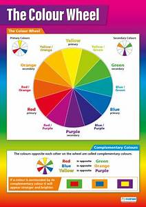 The Colour Wheel Art Design Educational School Posters