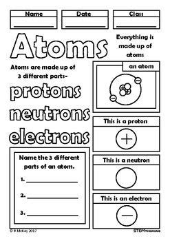 image result  atom illustration  kids  images