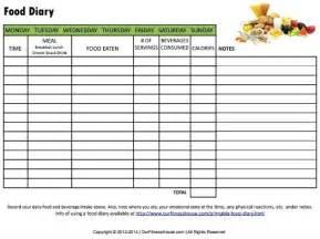 Free Printable Food Journal Diary