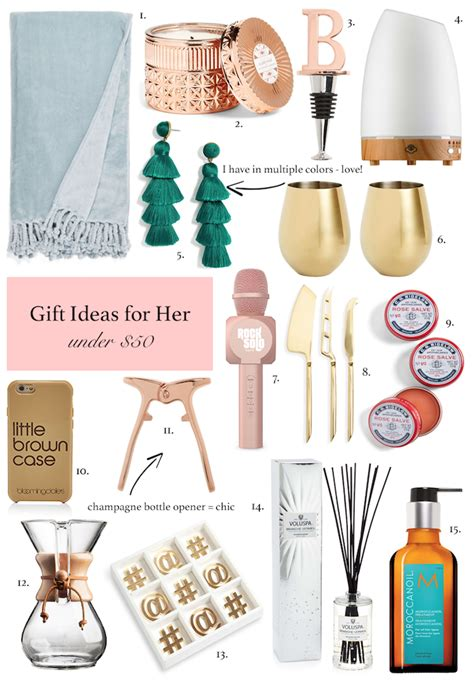 holiday gift guide gifts under 50