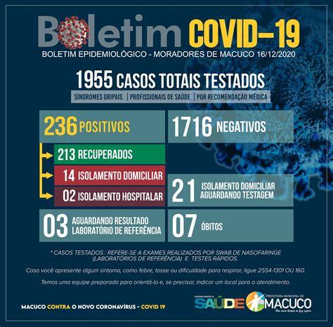 Boletim atualizado sobre o COVID-19 em Macuco - 16/12