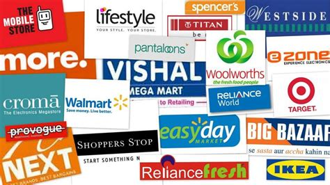 Structuring Ideas For Starting A Retail Shop In India