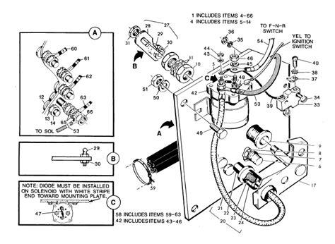 ezgo golf cart parts diagram automotive parts diagram