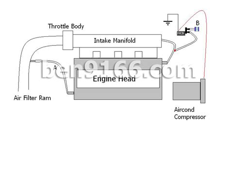 proton wira vdo wiring diagram somurich
