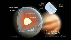 Why can't we nuke a celestial object in our solar system ...