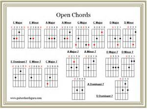 Open Guitar Chords Chart Printable