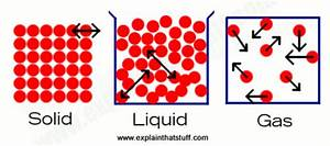Image Gallery liquid atoms