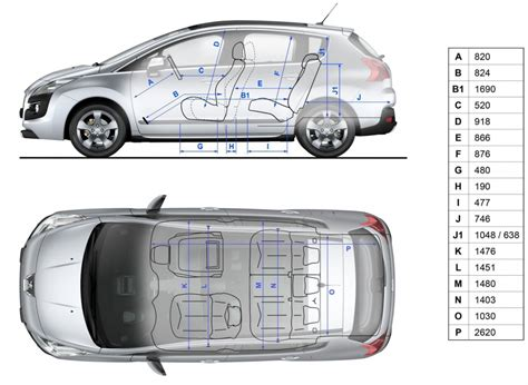 dimensions page 1 peugeot 3008 2010 httppeugeot3008 dimension coffre 308 sw voituresidees