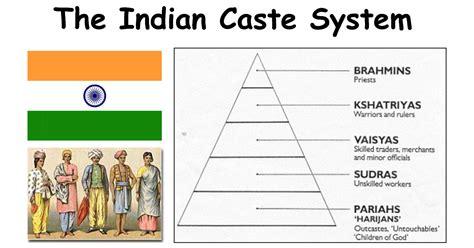 the real indian caste system varnasrama dharma