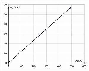 Masse Berechnen Mit Dichte : physik klassenarbeiten nach klassenstufen ~ Themetempest.com Abrechnung