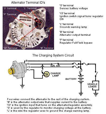 Wire Alternator Wiring Diagrams Google Search Auto